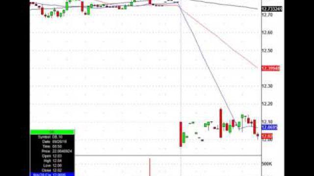 Stock Futures Slide Ahead Of The Big Debate - YouTube