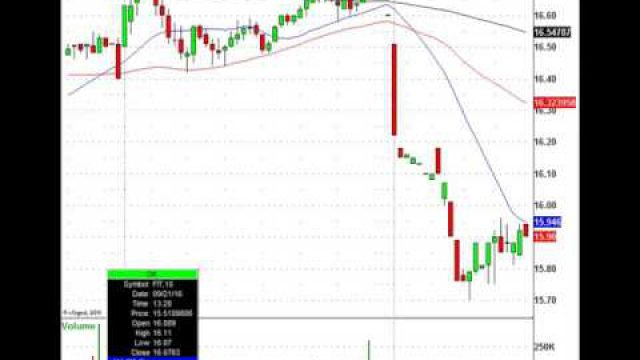 Today's Morning Stock Trades: PEP, FIT, CAG, EBAY & More
