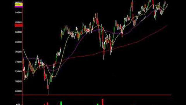 Pre-Earnings Chart Analysis On $AMZN $GOOGL $MSFT