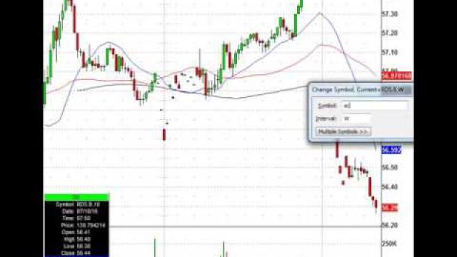 Just Trade It: DHR, KMB, DATA & More In Play Today